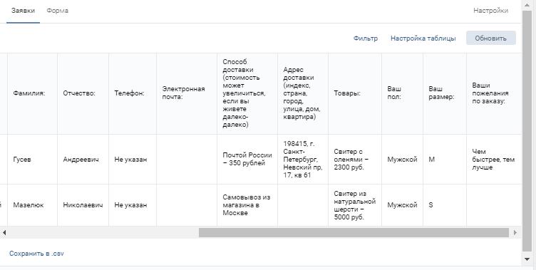 Заявки - пример таблицы