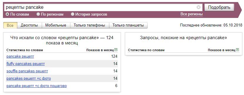 Подбор слов Yandex