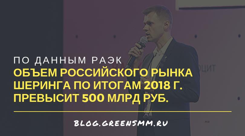 Рынок шеринга в России